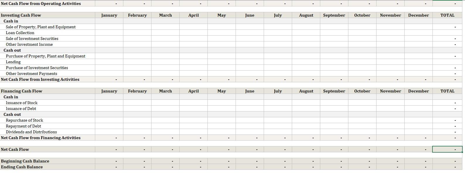 Annual Cash Flow Calculator Total Net