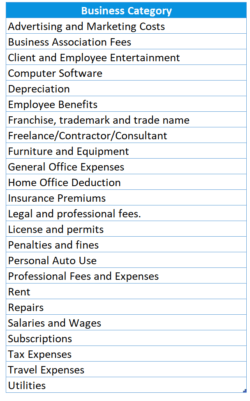 Business Expense Tracker Categories List