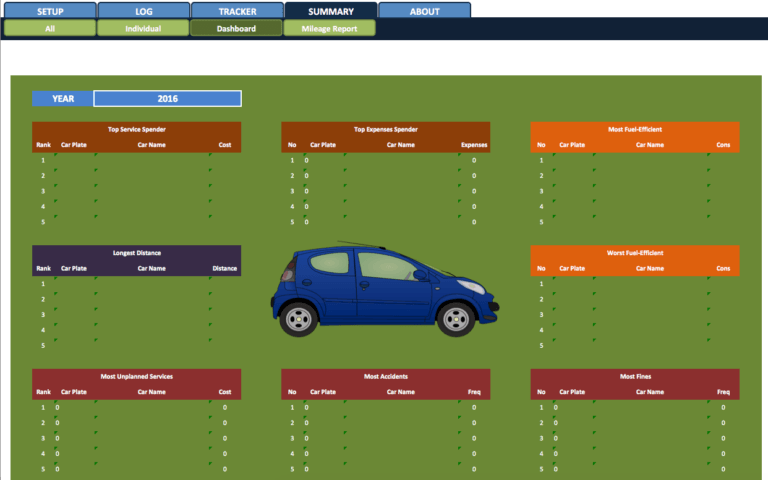 Car Fleet Management Pro dashboard