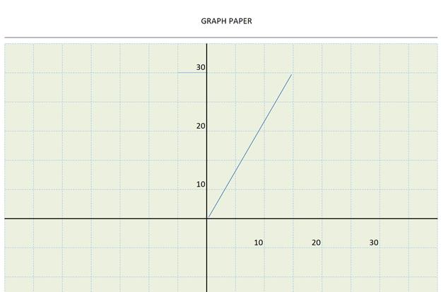 Cartesian Grid Paper Template Colors