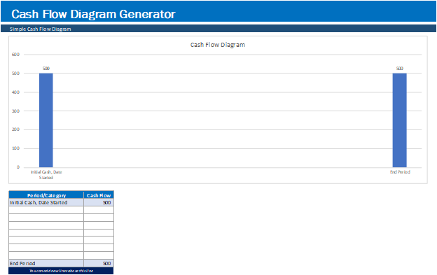 Cash Flow Diagram Generator First Tab