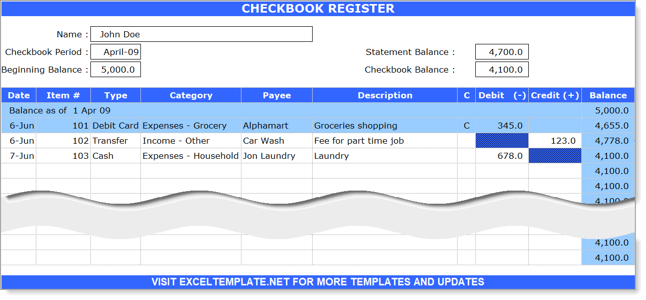 Checkbook Register Overview