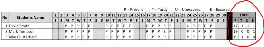 Class Attendance Sheet Summed