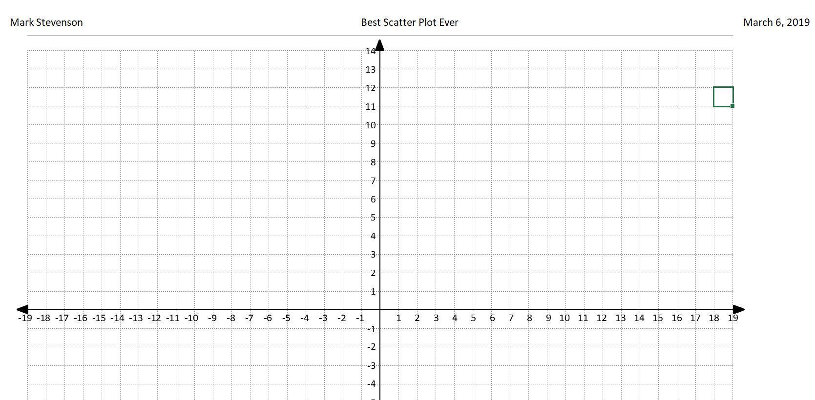 Coordinate Graph Paper Template with Axis and Labels Personalize