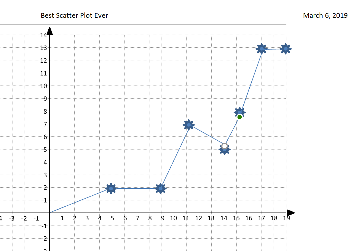 Coordinate Graph Paper Template with Axis and Labels Plot