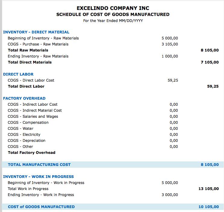 Cost Goods Manufactured Schedule blue report