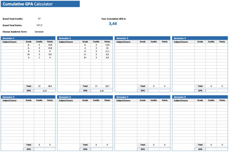 Cumulative GPA Calculator Overview