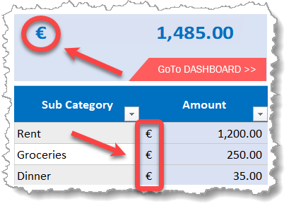 Daily Expense Sheet Currency
