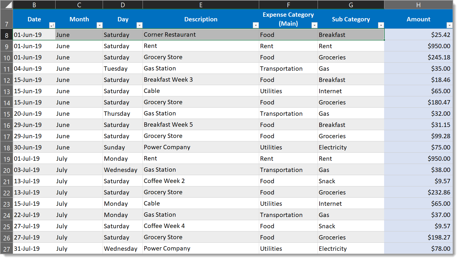 Daily Expense Sheet Sample Data