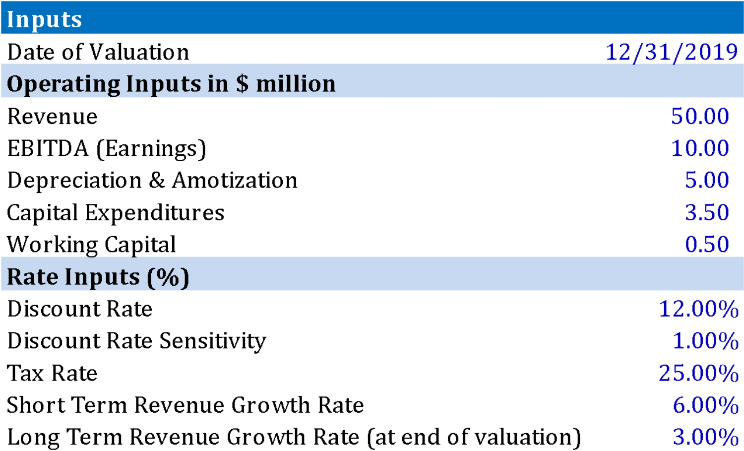 Discounted Cash Flow Valuation Excel Contents