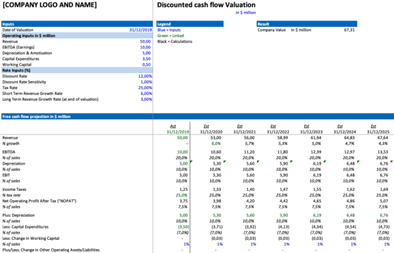 Discounted Cash Flow Valuation Excel Overview