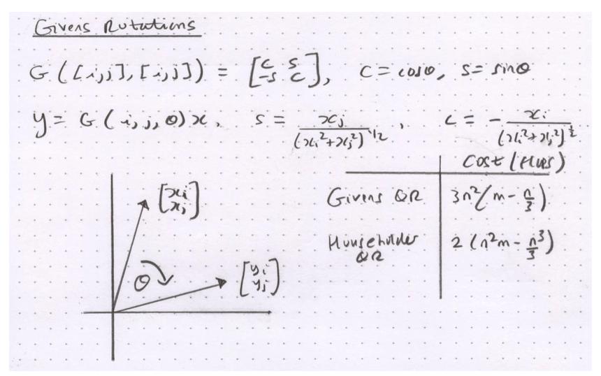 Dot Paper Template Mathematics