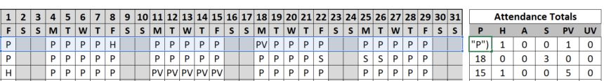 Employee Attendance Sheet Formula