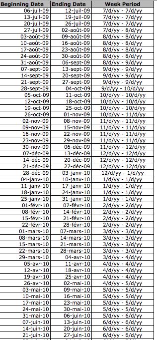 Employee Schedule Template week period