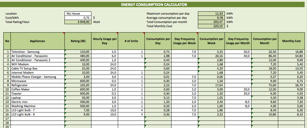 Electricity Consumption Calculator The Spreadsheet Page