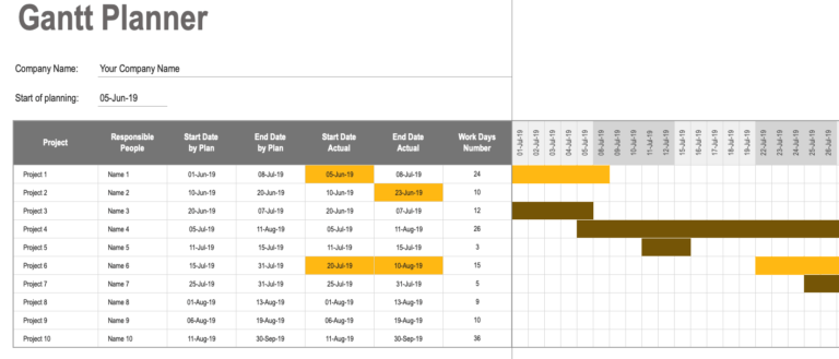 Excel Gantt Chart Conditional Formatting Main View