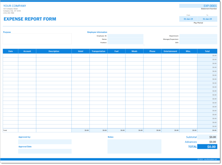 Expense Report Form Overview