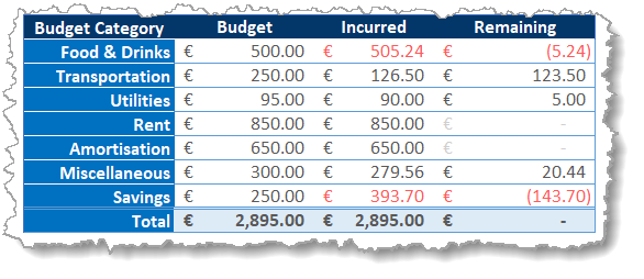 Expense Tracker Currency