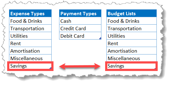 Expense Tracker New Categories