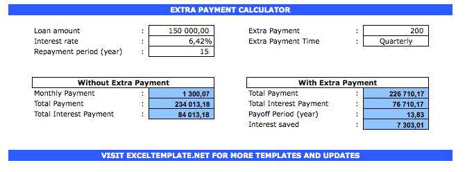 Extra Payment Calculator