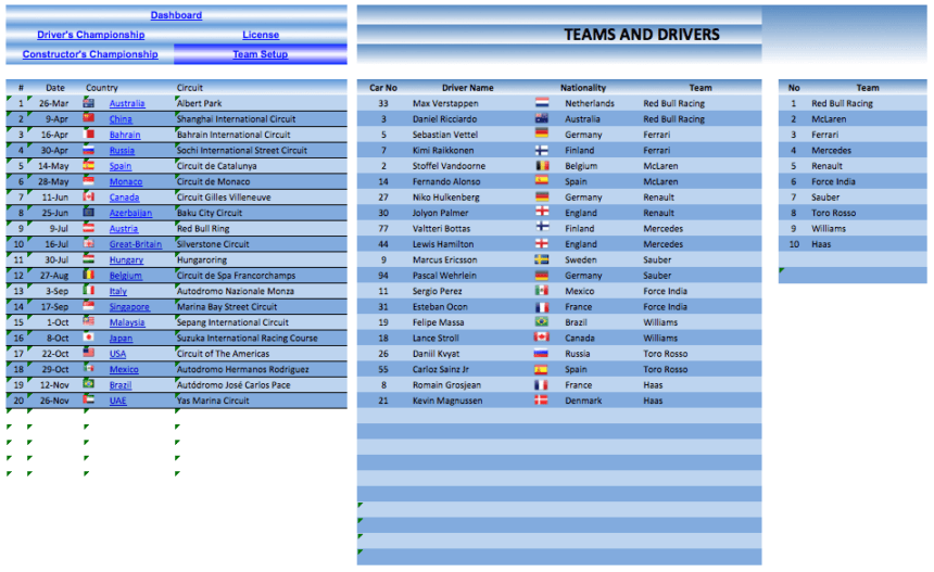 F1 MotoGP Dashboard team drivers