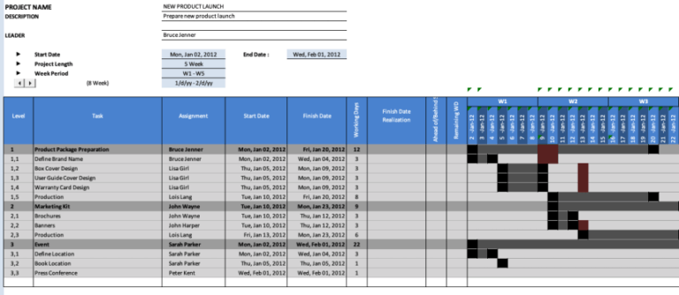 Free Gantt Chart Sample