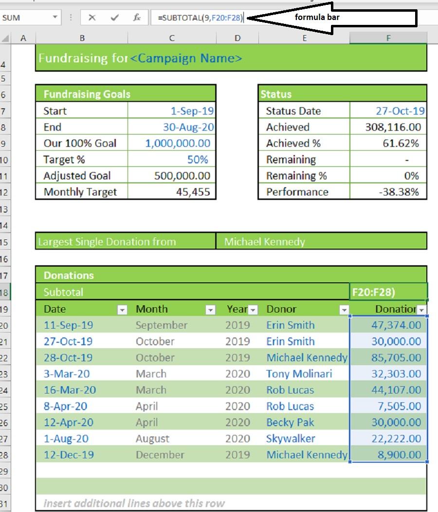 Fundraising Goal Tracker Formula Example