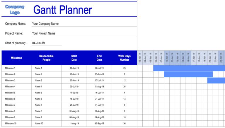 Gantt Chart Milestones Overview