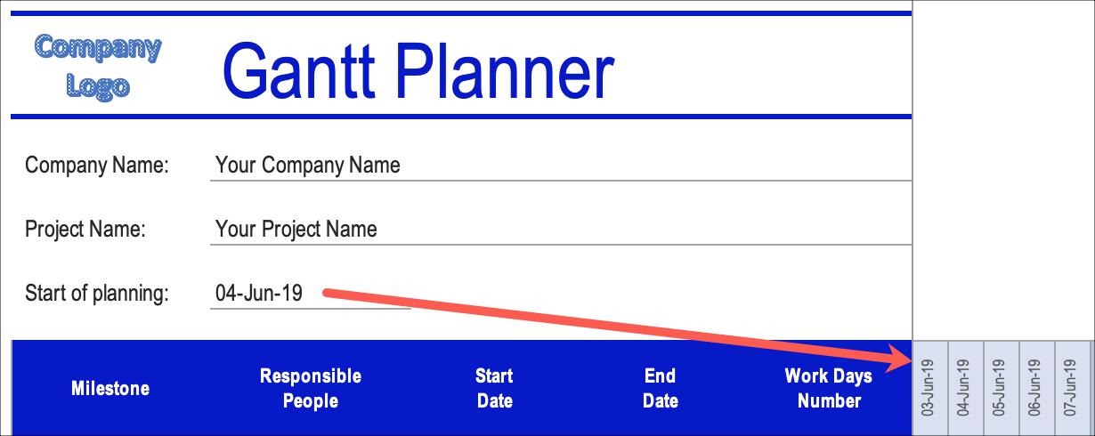 Gantt Chart Milestones Start Date