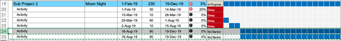 Gantt Chart Planner Adding Activity Rows