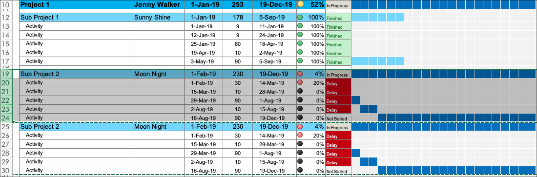 Gantt Chart Planner Adding Sub Sections