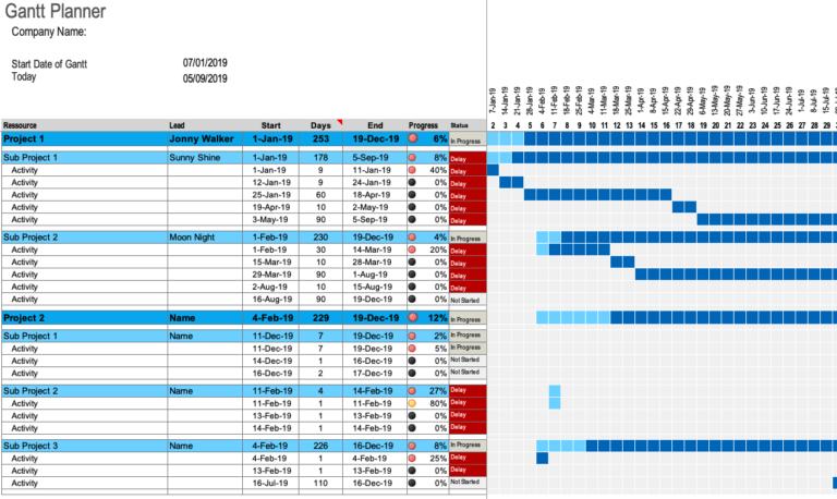 Gantt Chart Planner Overview