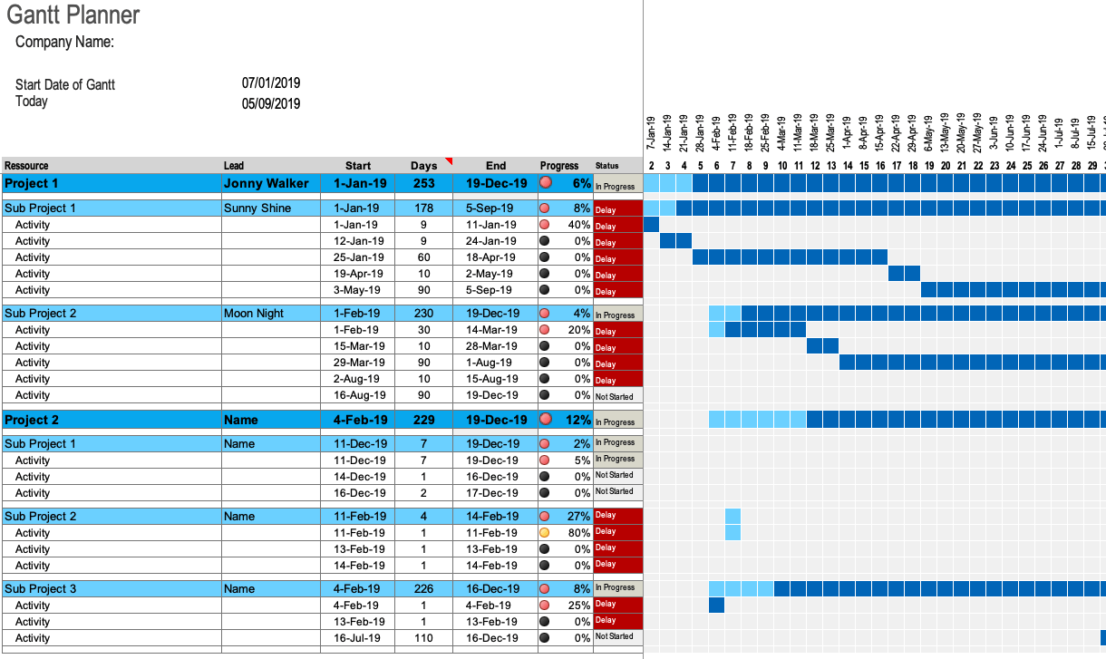 Gantt Chart Planner