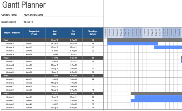 Gantt Chart for Multiple Projects Overview