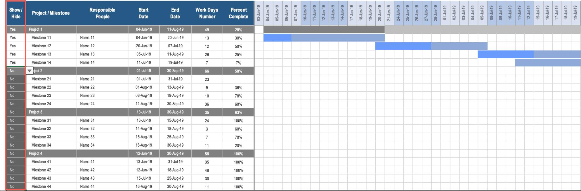 Gantt Chart for Project Management Example