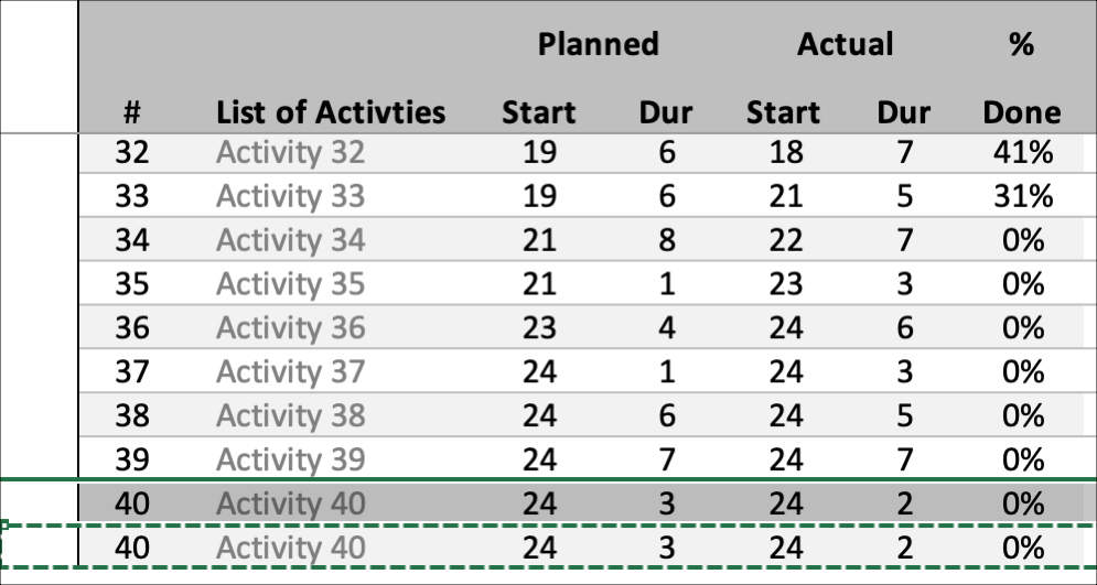 Gantt Schedule Planner Insert Activities
