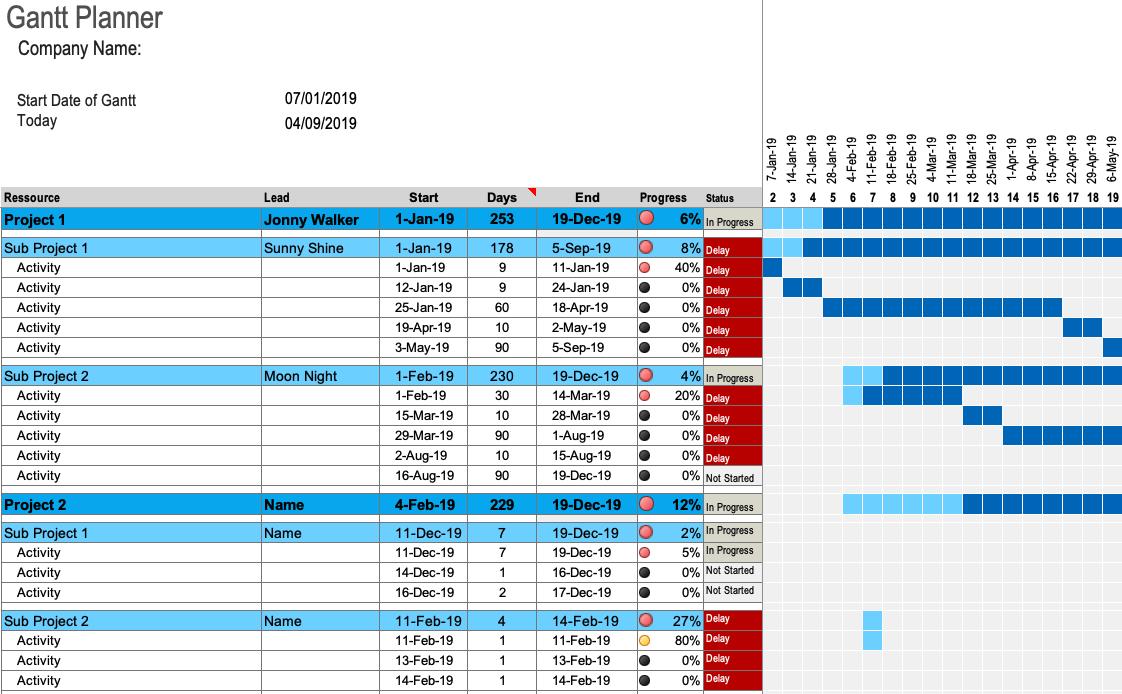 Gantt Schedule Planner