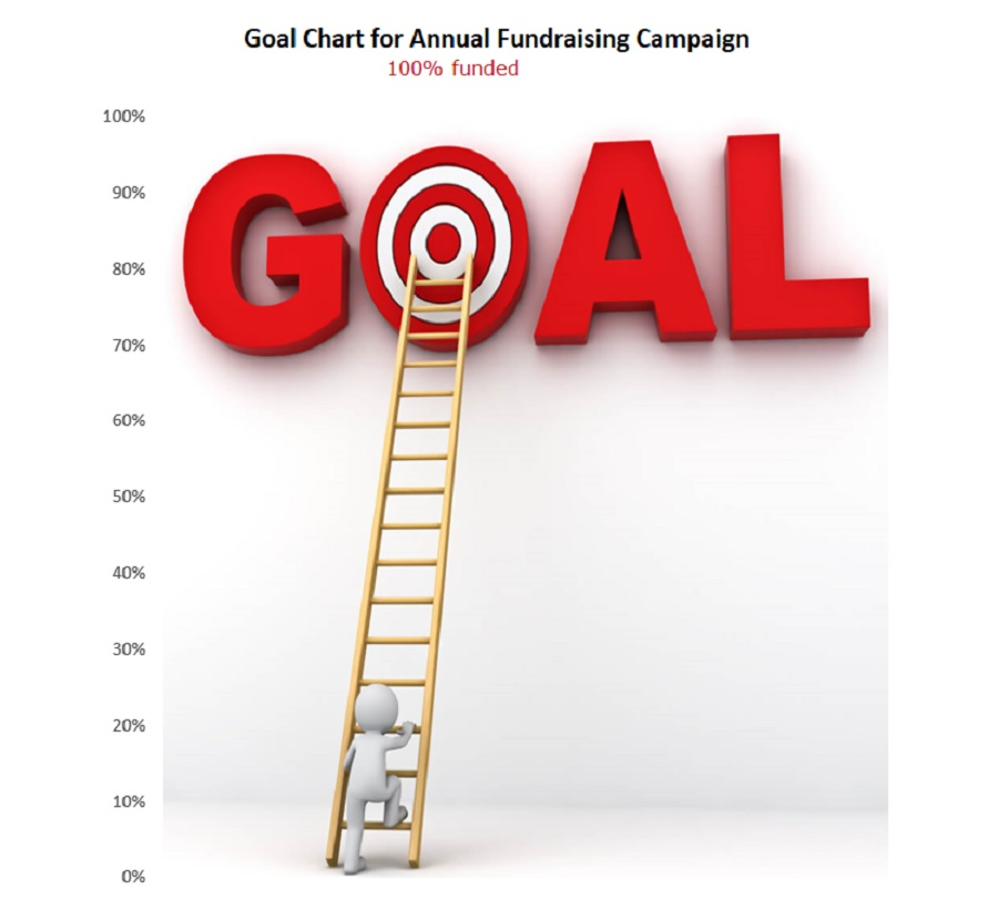 Goal Chart Template Completed