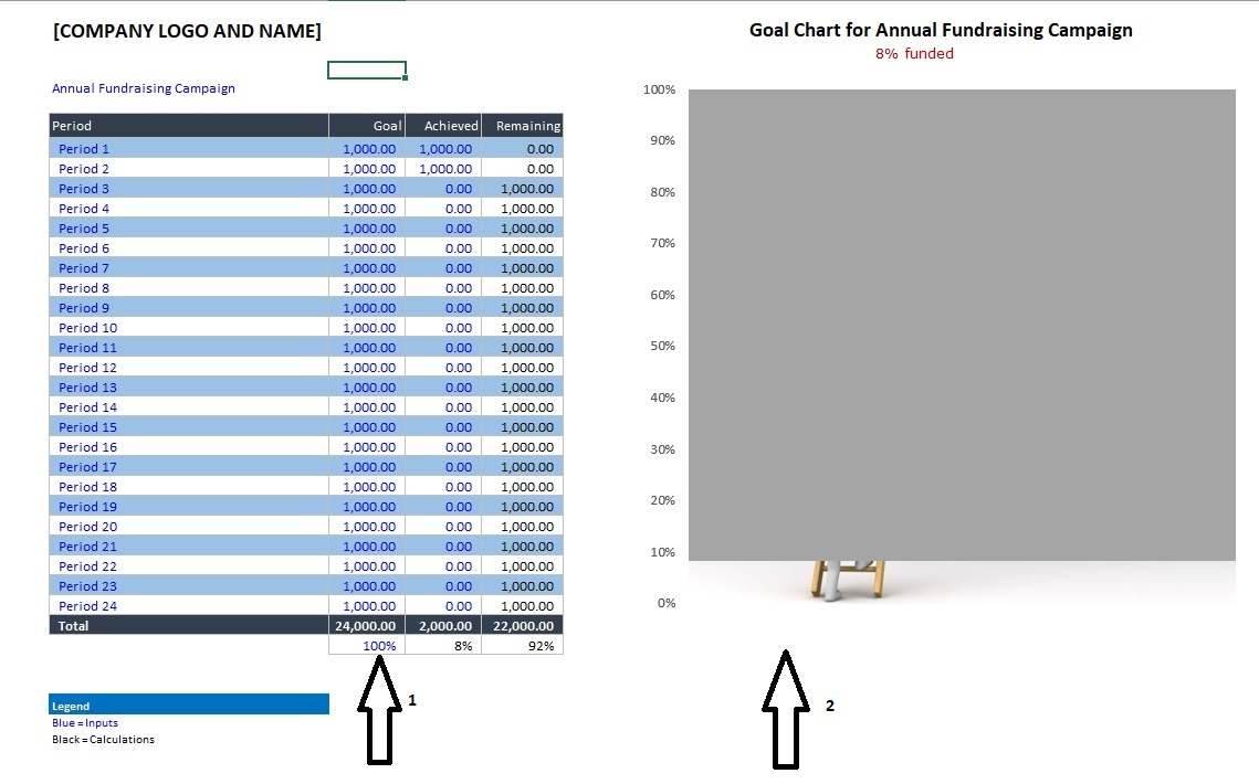 Goal Chart Template Main Sections