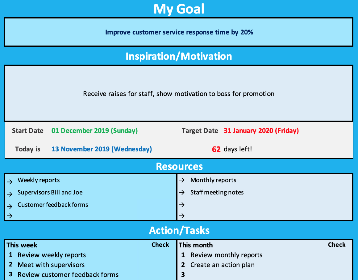 Goal Sheet Customer Service Example