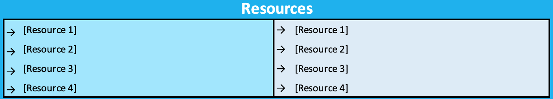 Goal Sheet Resources