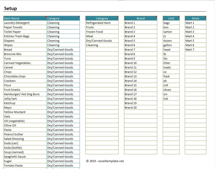 Grocery List Cost Estimator Setup