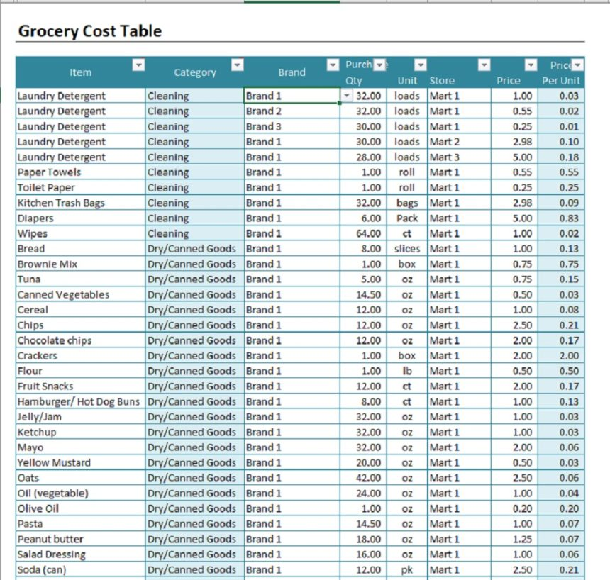 Grocery Price Comparison Spreadsheet Cost Table