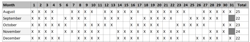 Homeschool Attendance Sheet Track