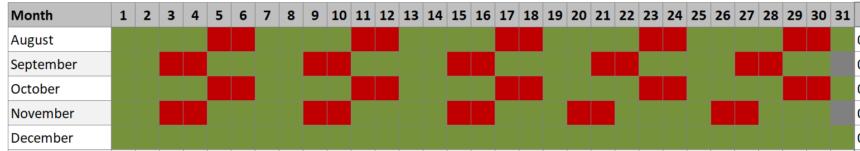 Homeschool Attendance Sheet Track Color