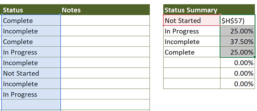 Homework To Do List Status Summary