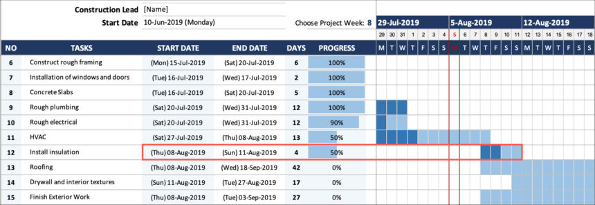 House Construction Gantt Chart View