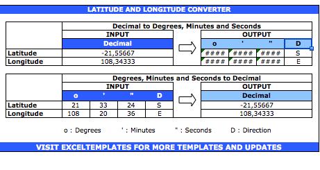 Latitude Longitude Converter