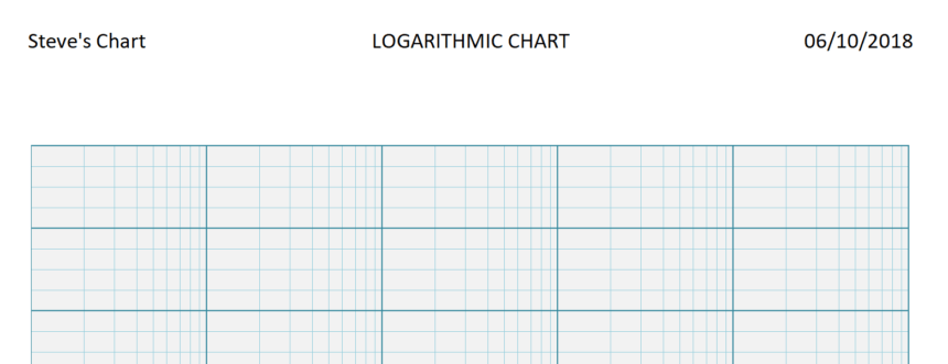 Logarithmic Graph Paper Template Personalize