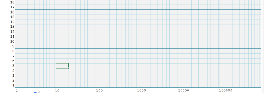 Logarithmic Graph Paper Template Semi-Logarithmic Label